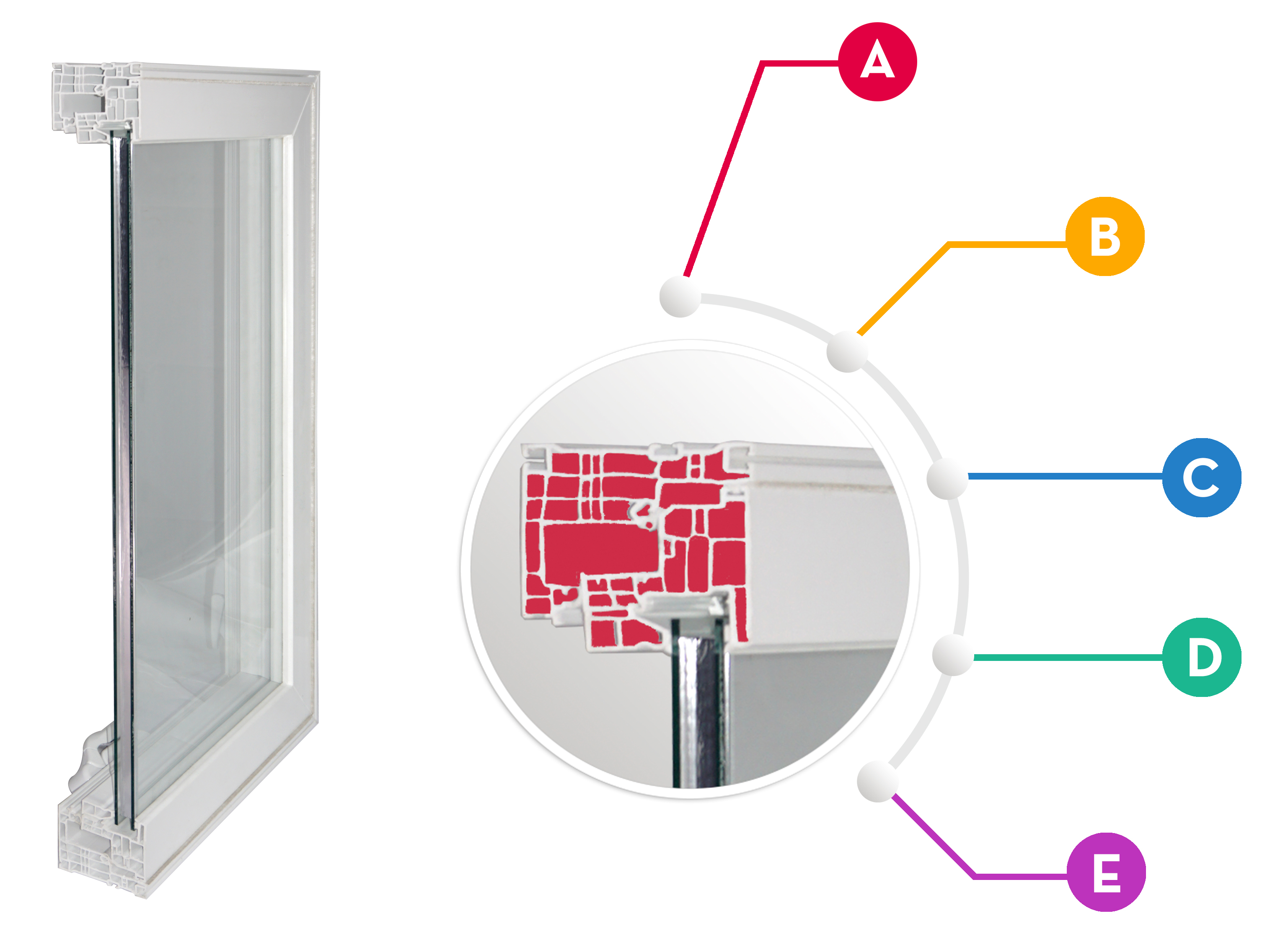 Product Features - Cross Section WC100