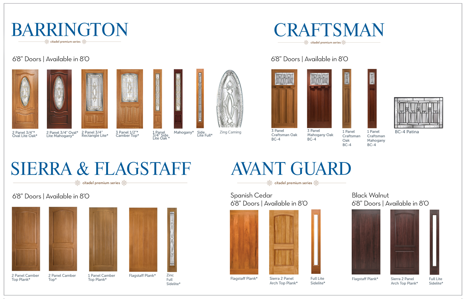 Classic Entry Door Panels - FiberGlass