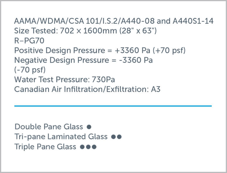 Structural rating HC 401