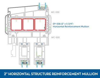 In swing Patio Door- hc650_acc_structuralreinforcment