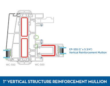 In swing Patio Door - hc650_accessory_structuralreinformcent1
