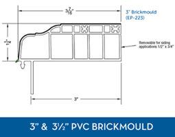 Awning windows - PVC Brick Mould11