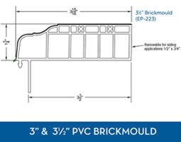 Awning windows - PVC Brick Mould12
