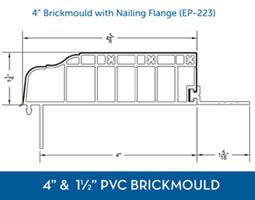 Awning windows - PVC Brick Mould14