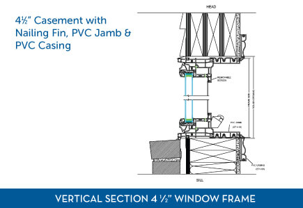 Awning Windows - Vertical Section2