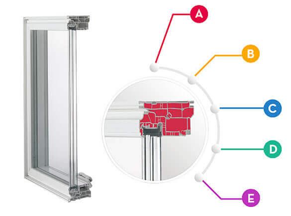 Vinyl Window HC401 CrossSection layout